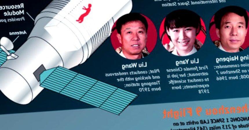 Misión espacial con la primera mujer astronauta de China
